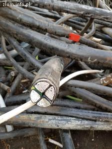 Kable aluminiowe